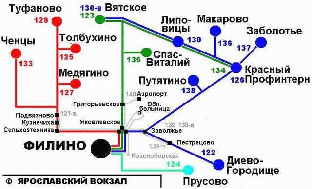 Пригородные маршруты в