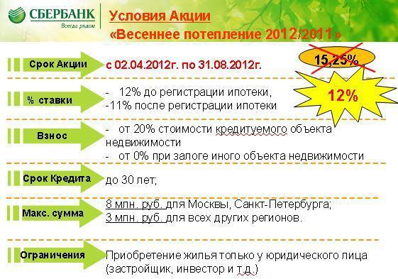 Сбербанк РФ : Акция = Весеннее потепление 2012/2011 Акция по ипотечному кредитованию  Низкие процентные ставки в рублях