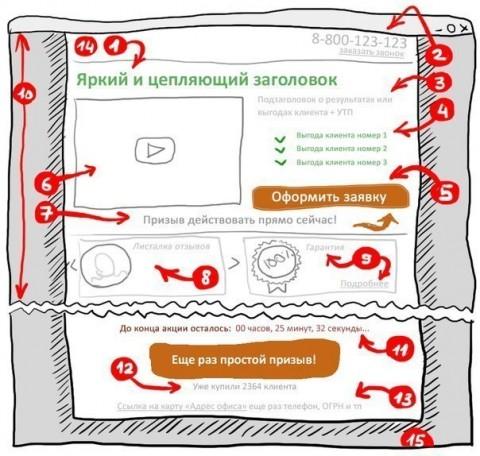 Дать объявление сдать снять подать объявление иркутск в газету