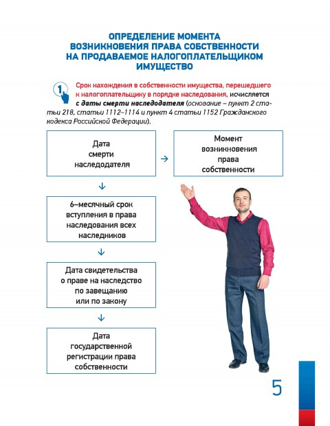 Доска объявлений ярославль продажа права аренды подать бесплатное объявление на olx.ru